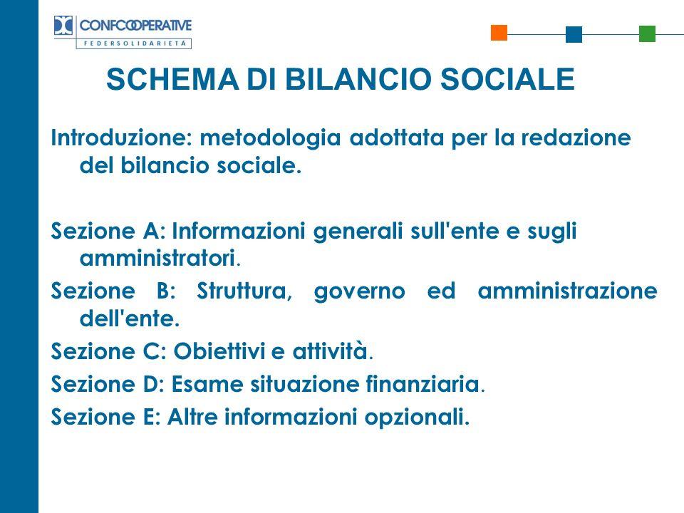 SCHEMA DI BILANCIO SOCIALE Introduzione: metodologia adottata per la redazione del bilancio sociale. Sezione A: Informazioni generali sull'ente e sugl
