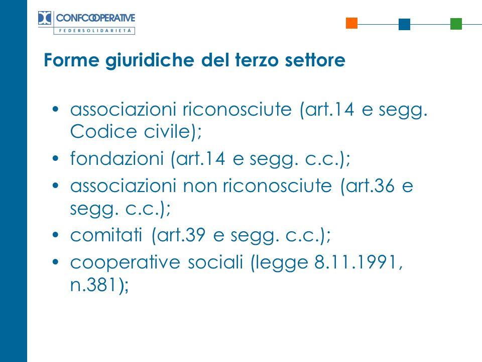 Forme giuridiche del terzo settore associazioni riconosciute (art.14 e segg. Codice civile); fondazioni (art.14 e segg. c.c.); associazioni non ricono