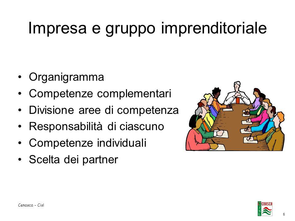 5 Cenasca - Cisl Impresa e gruppo imprenditoriale Organigramma Competenze complementari Divisione aree di competenza Responsabilità di ciascuno Compet