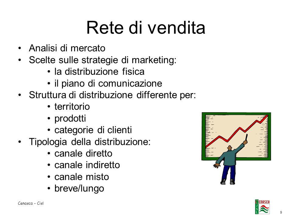 9 Cenasca - Cisl Rete di vendita Analisi di mercato Scelte sulle strategie di marketing: la distribuzione fisica il piano di comunicazione Struttura d