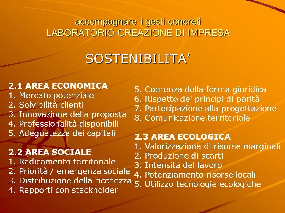 SOSTENIBILITA 2.1 AREA ECONOMICA 1. Mercato potenziale 2.