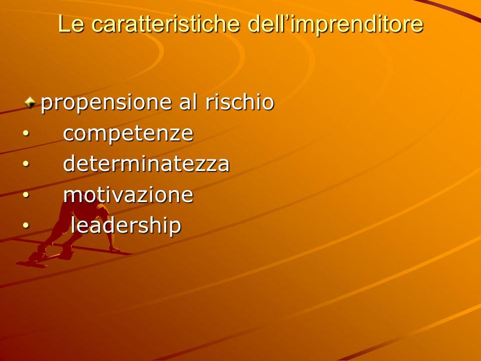 Le caratteristiche dellimprenditore propensione al rischio competenze competenze determinatezza determinatezza motivazione motivazione leadership nnovativo leadership nnovativo Motivato Motivato Leader Leader Determinato Determinato