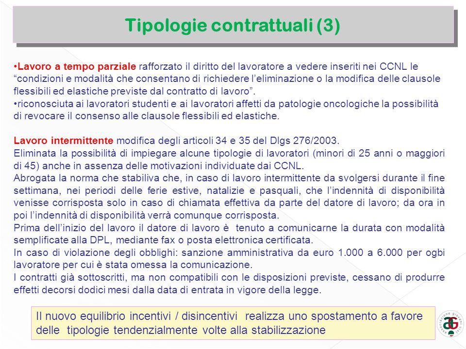 Tipologie contrattuali (3) Lavoro a tempo parziale rafforzato il diritto del lavoratore a vedere inseriti nei CCNL le condizioni e modalità che consen