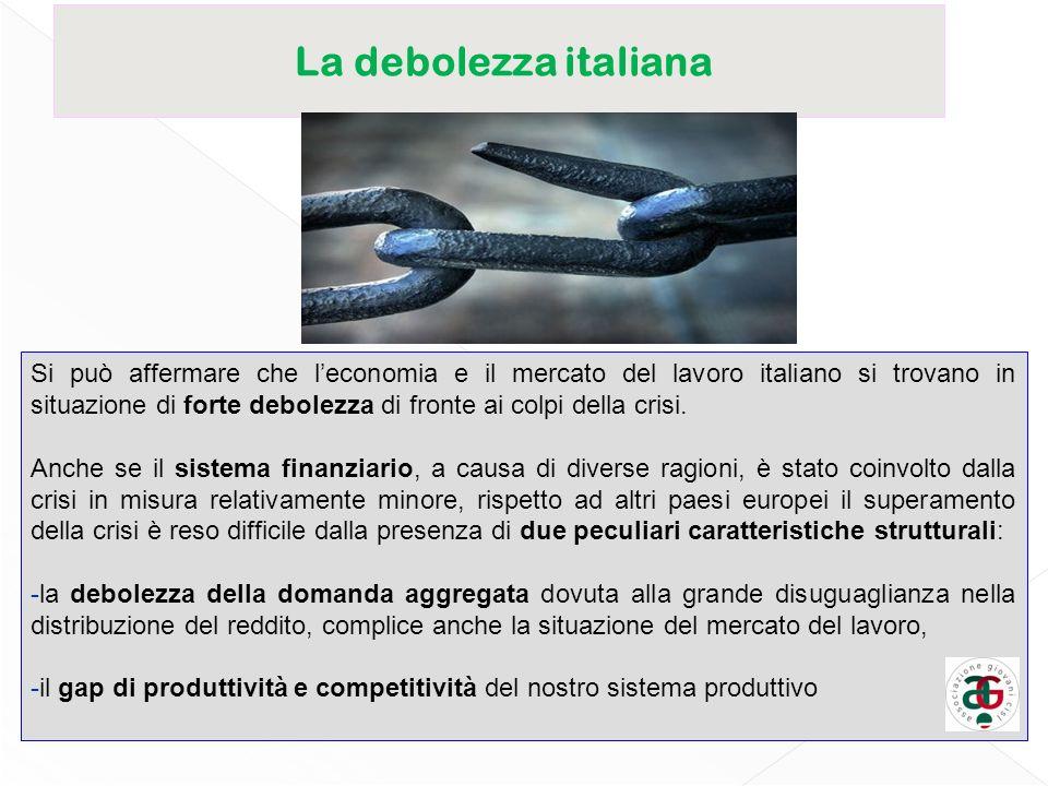 La debolezza italiana Si può affermare che leconomia e il mercato del lavoro italiano si trovano in situazione di forte debolezza di fronte ai colpi della crisi.