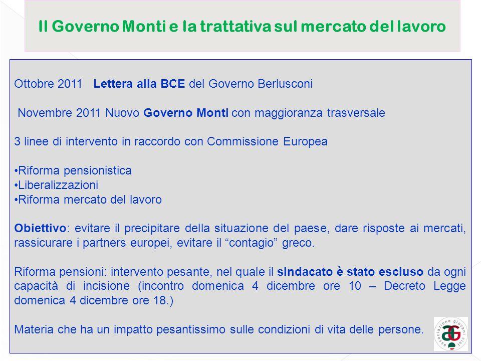 Il Governo Monti e la trattativa sul mercato del lavoro Ottobre 2011 Lettera alla BCE del Governo Berlusconi Novembre 2011 Nuovo Governo Monti con mag