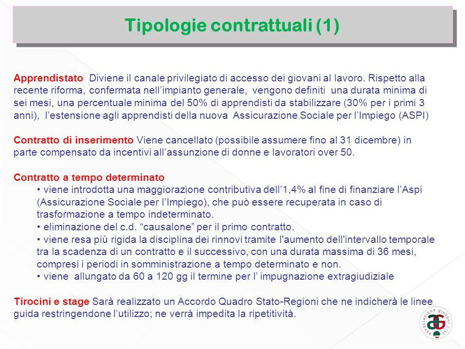 Tipologie contrattuali (1) Apprendistato Diviene il canale privilegiato di accesso dei giovani al lavoro. Rispetto alla recente riforma, confermata ne
