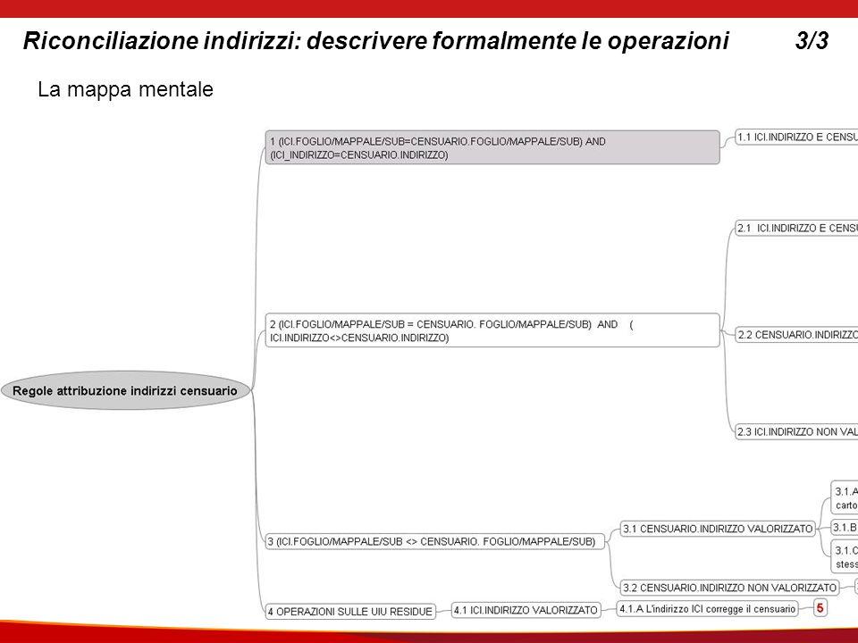 11 Riconciliazione indirizzi: descrivere formalmente le operazioni3/3 La mappa mentale