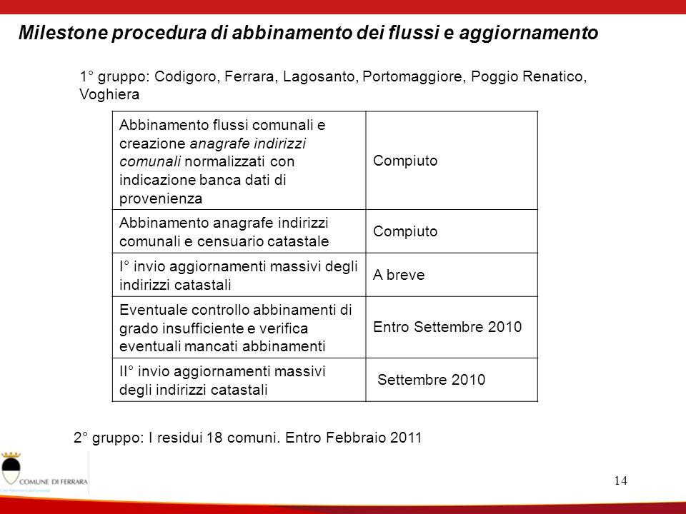 14 1° gruppo: Codigoro, Ferrara, Lagosanto, Portomaggiore, Poggio Renatico, Voghiera Milestone procedura di abbinamento dei flussi e aggiornamento 2° gruppo: I residui 18 comuni.