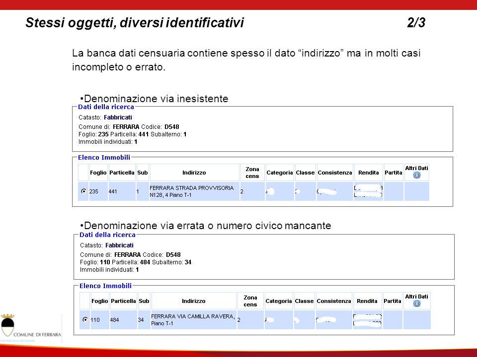 4 La banca dati censuaria contiene spesso il dato indirizzo ma in molti casi incompleto o errato.