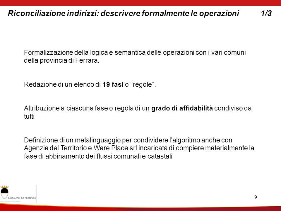9 Riconciliazione indirizzi: descrivere formalmente le operazioni1/3 Formalizzazione della logica e semantica delle operazioni con i vari comuni della provincia di Ferrara.