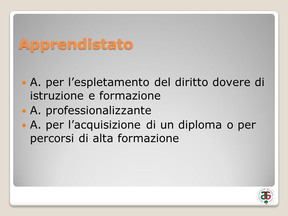 Apprendistato A. per lespletamento del diritto dovere di istruzione e formazione A.