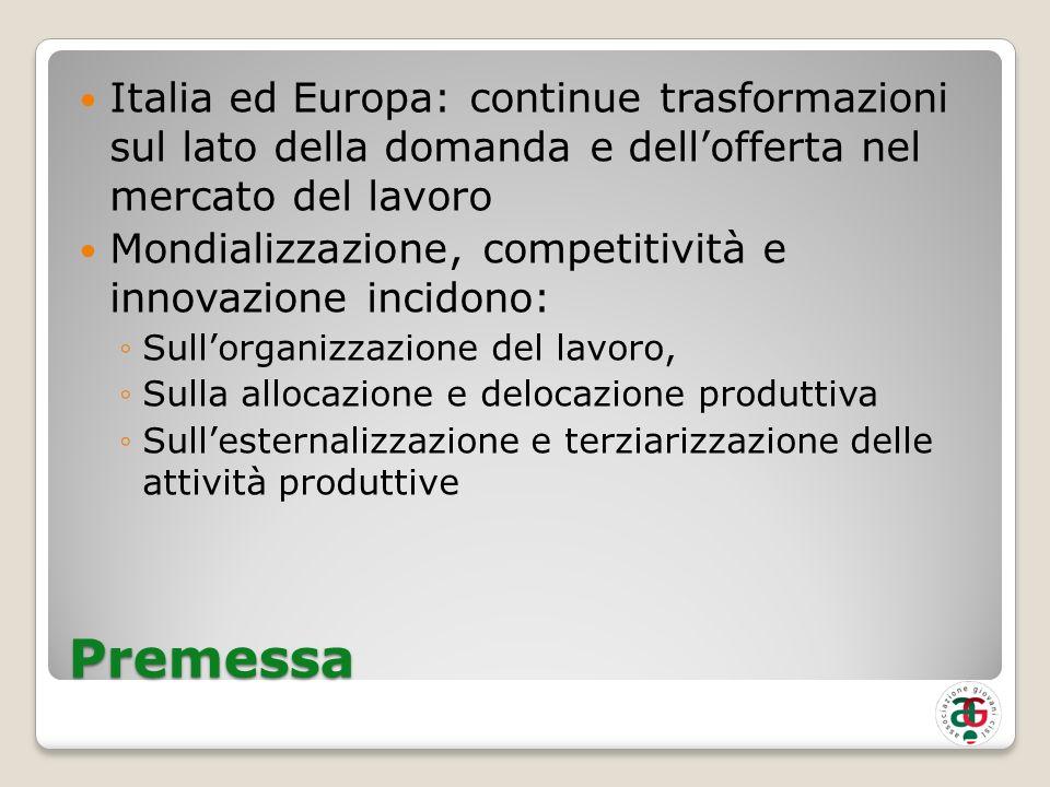 Premessa Italia ed Europa: continue trasformazioni sul lato della domanda e dellofferta nel mercato del lavoro Mondializzazione, competitività e innovazione incidono: Sullorganizzazione del lavoro, Sulla allocazione e delocazione produttiva Sullesternalizzazione e terziarizzazione delle attività produttive