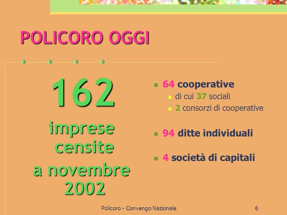 Policoro - Convengo Nazionale6 POLICORO OGGI 162 imprese censite a novembre 2002 64 cooperative di cui 37 sociali 2 consorzi di cooperative 94 ditte individuali 4 società di capitali