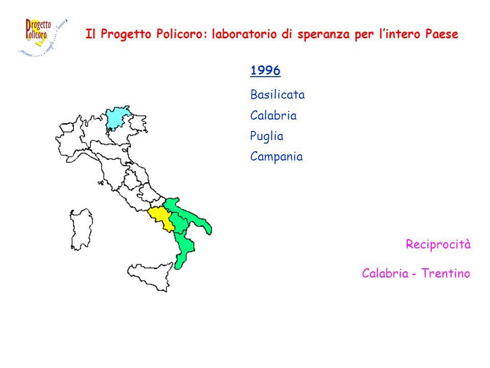 Il Progetto Policoro: laboratorio di speranza per lintero Paese Reciprocità Calabria - Trentino 1996 Basilicata Calabria Puglia Campania