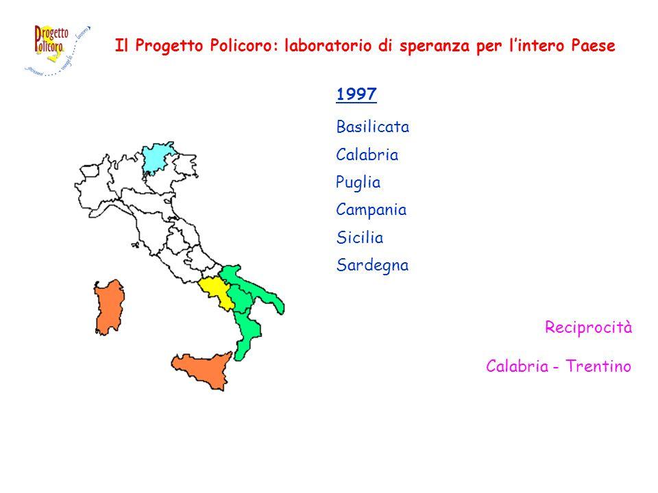 Il Progetto Policoro: laboratorio di speranza per lintero Paese Reciprocità Calabria - Trentino 1997 Basilicata Calabria Puglia Campania Sicilia Sarde