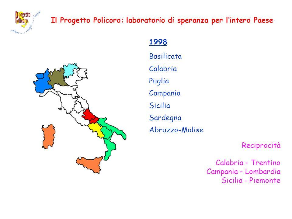 Il Progetto Policoro: laboratorio di speranza per lintero Paese Reciprocità Calabria – Trentino Campania – Lombardia Sicilia - Piemonte 1998 Basilicat
