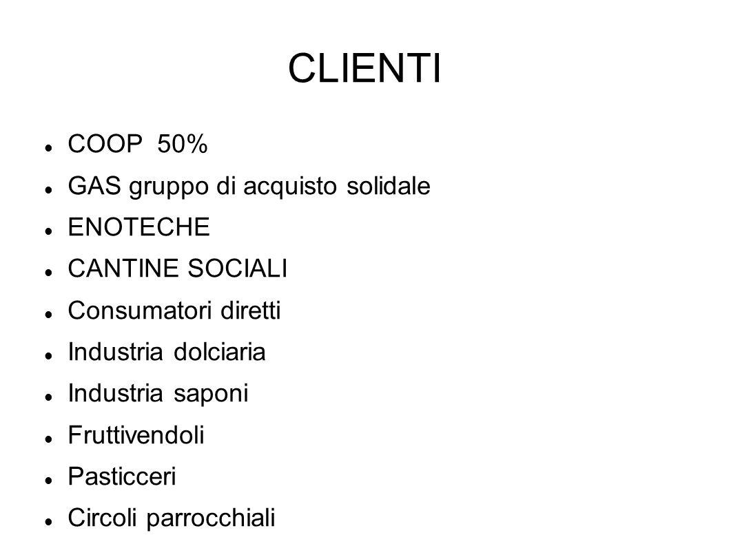 CLIENTI COOP 50% GAS gruppo di acquisto solidale ENOTECHE CANTINE SOCIALI Consumatori diretti Industria dolciaria Industria saponi Fruttivendoli Pasti