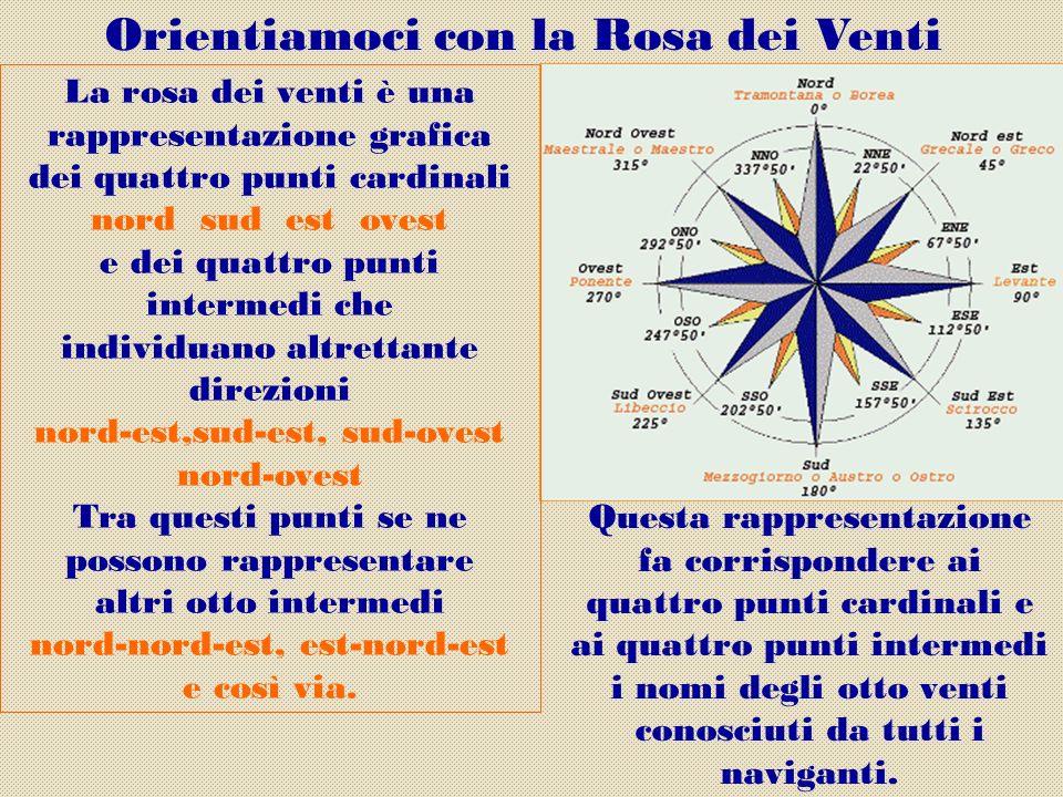 Orientiamoci con la Rosa dei Venti La rosa dei venti è una rappresentazione grafica dei quattro punti cardinali nord sud est ovest e dei quattro punti