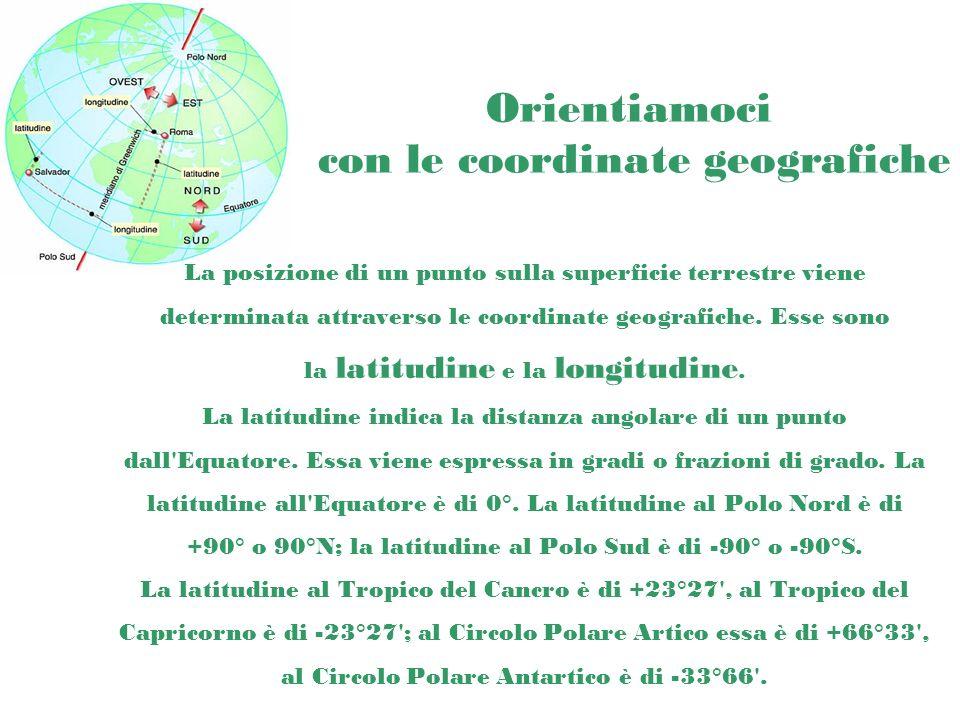 Orientiamoci con le coordinate geografiche La posizione di un punto sulla superficie terrestre viene determinata attraverso le coordinate geografiche.