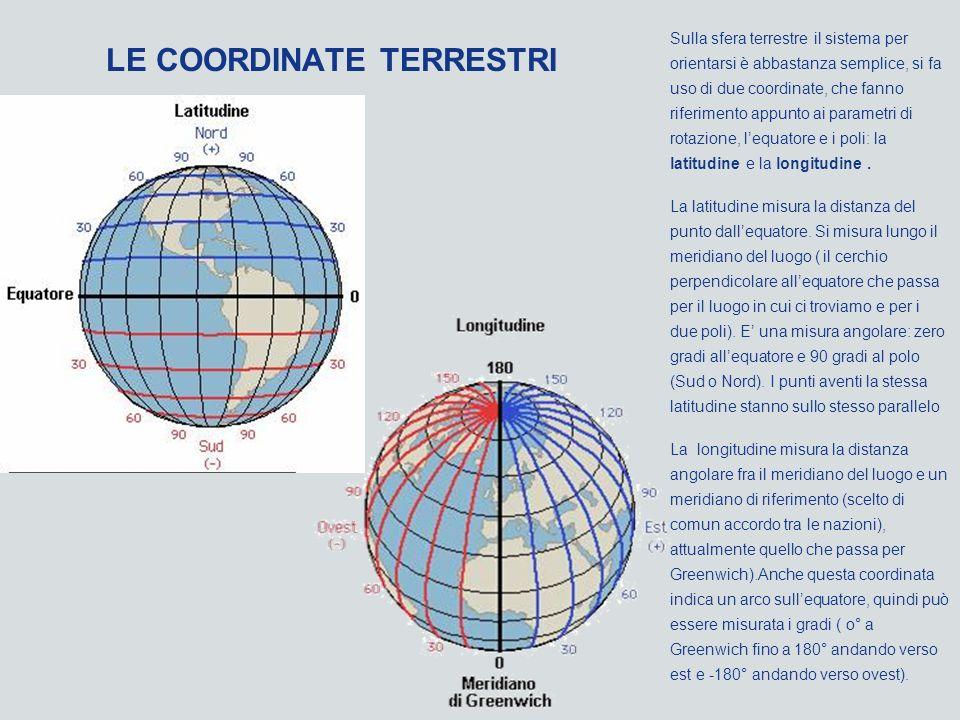 LE COORDINATE TERRESTRI Sulla sfera terrestre il sistema per orientarsi è abbastanza semplice, si fa uso di due coordinate, che fanno riferimento appu