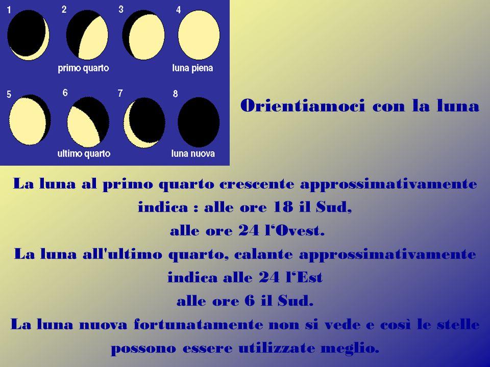 La luna al primo quarto crescente approssimativamente indica : alle ore 18 il Sud, alle ore 24 lOvest. La luna all'ultimo quarto, calante approssimati