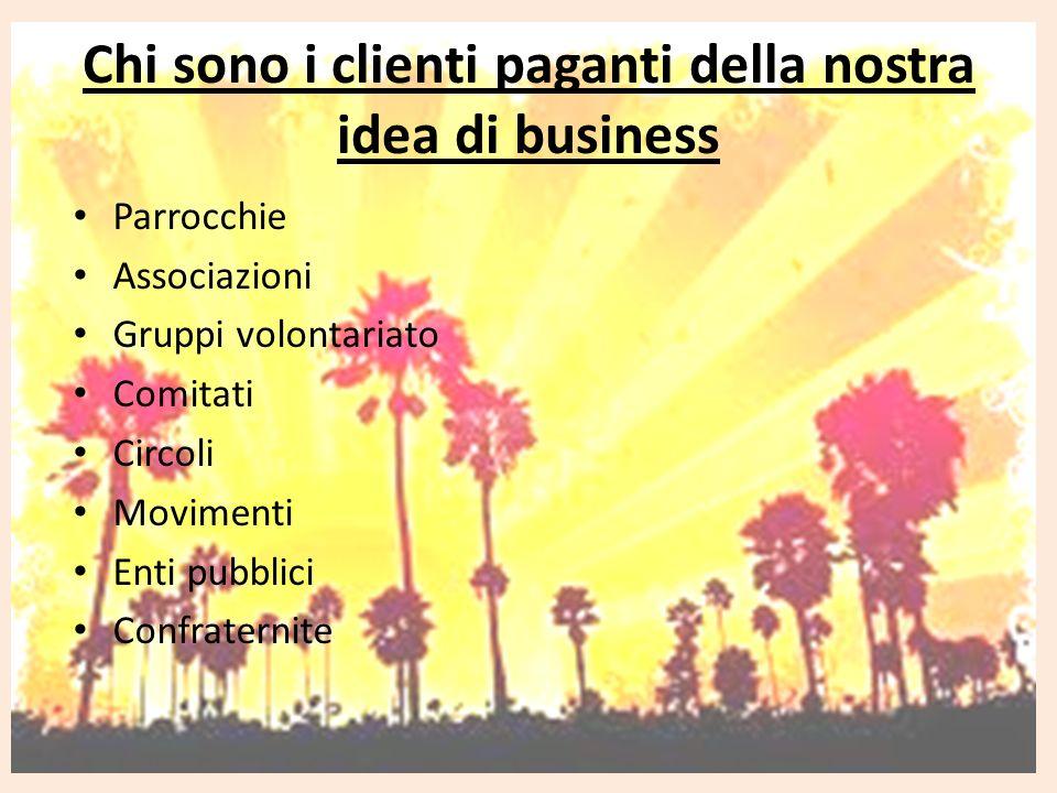 Chi sono i clienti paganti della nostra idea di business Parrocchie Associazioni Gruppi volontariato Comitati Circoli Movimenti Enti pubblici Confraternite