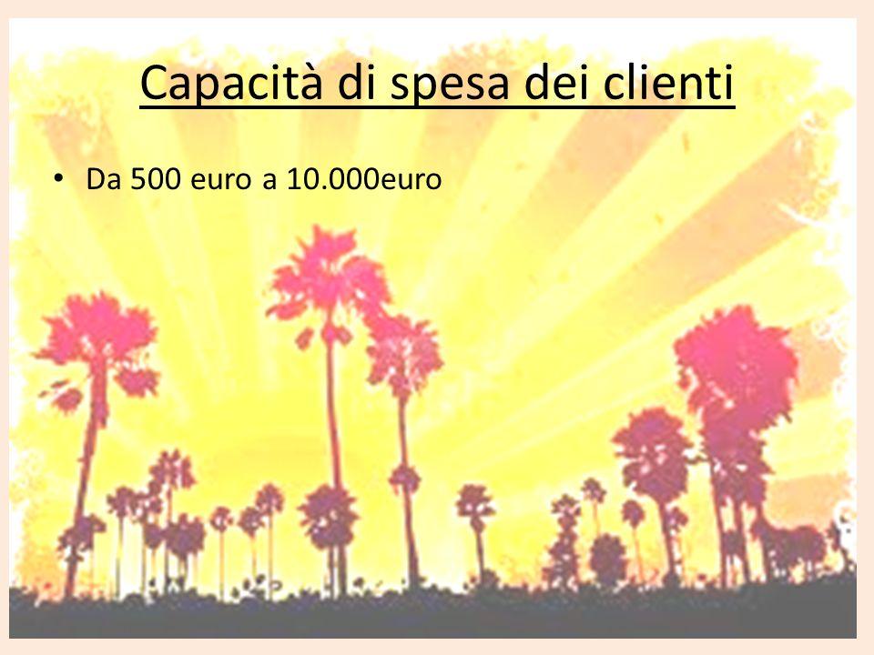 Capacità di spesa dei clienti Da 500 euro a 10.000euro