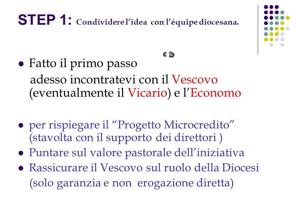 STEP 1: Condividere lidea con léquipe diocesana.