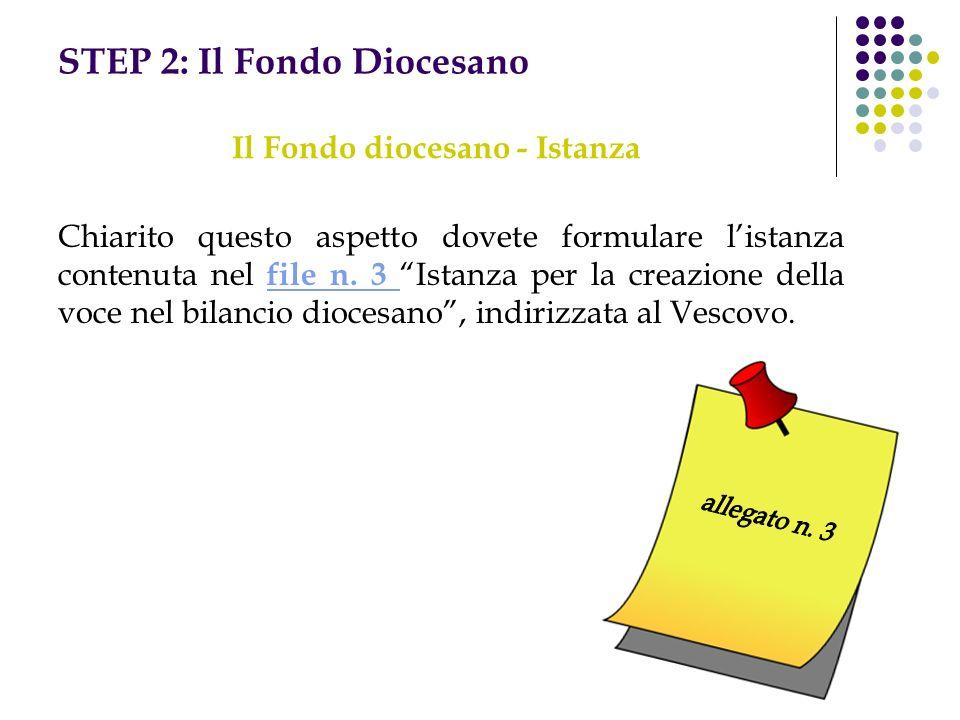 STEP 2: Il Fondo Diocesano Chiarito questo aspetto dovete formulare listanza contenuta nel file n. 3 Istanza per la creazione della voce nel bilancio