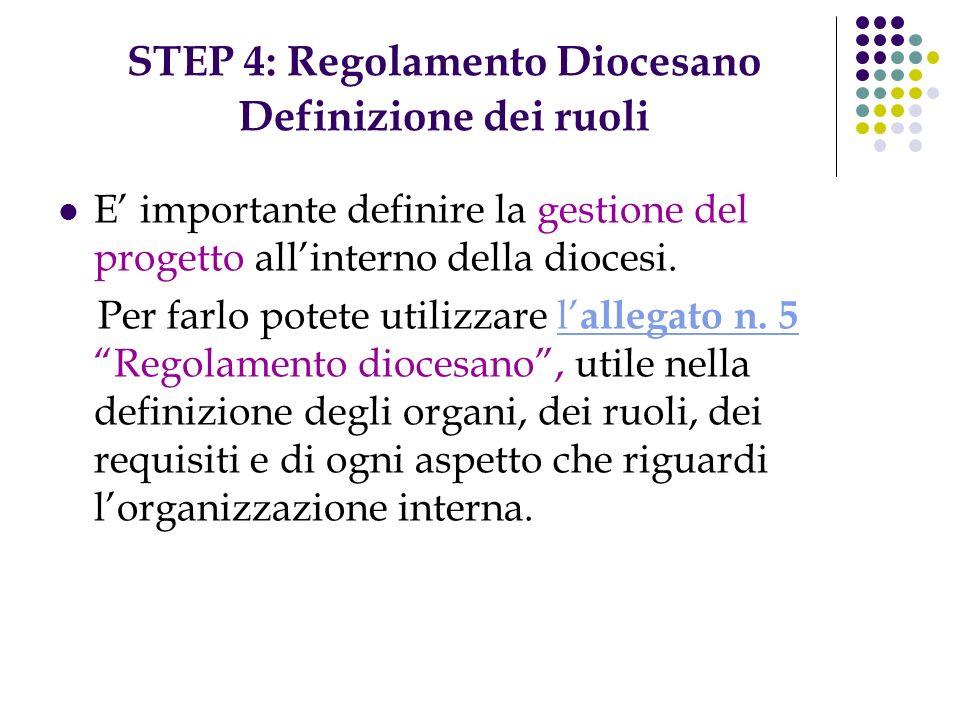 STEP 4: Regolamento Diocesano Definizione dei ruoli E importante definire la gestione del progetto allinterno della diocesi. Per farlo potete utilizza