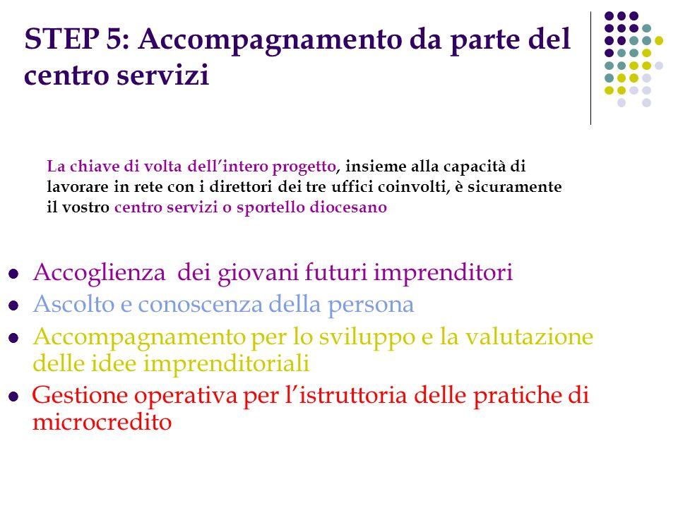 STEP 5: Accompagnamento da parte del centro servizi Accoglienza dei giovani futuri imprenditori Ascolto e conoscenza della persona Accompagnamento per