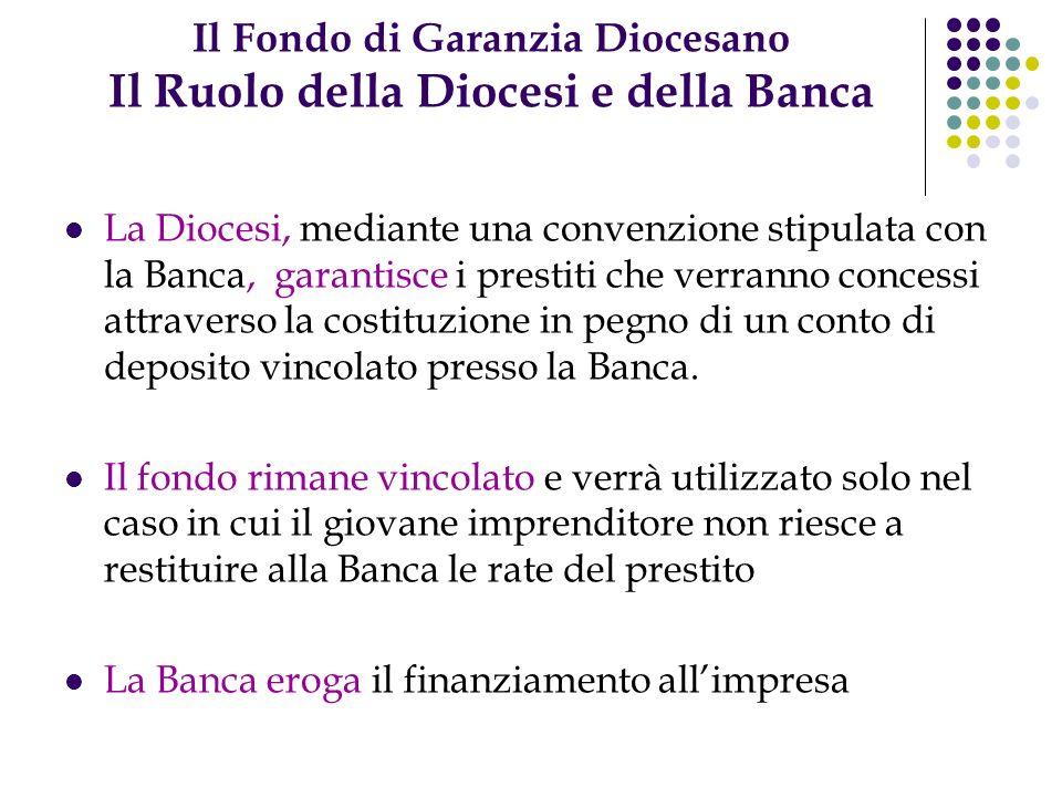 Il Fondo di Garanzia Diocesano Il Ruolo della Diocesi e della Banca La Diocesi, mediante una convenzione stipulata con la Banca, garantisce i prestiti