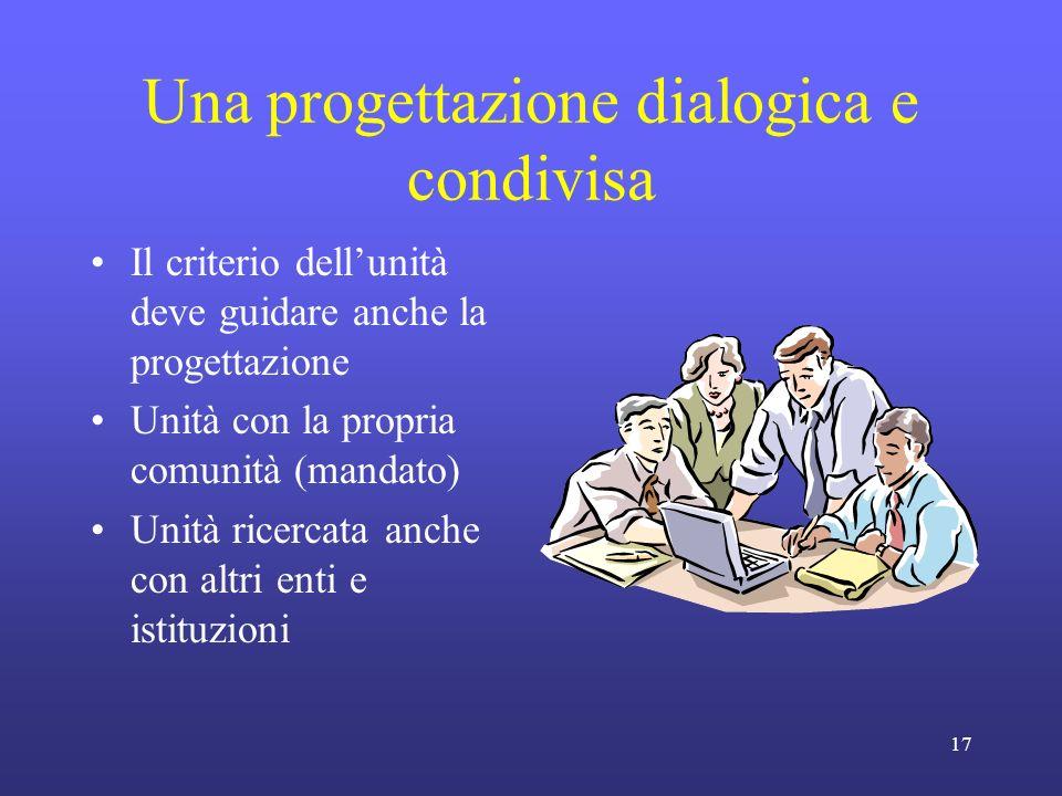 17 Una progettazione dialogica e condivisa Il criterio dellunità deve guidare anche la progettazione Unità con la propria comunità (mandato) Unità ricercata anche con altri enti e istituzioni