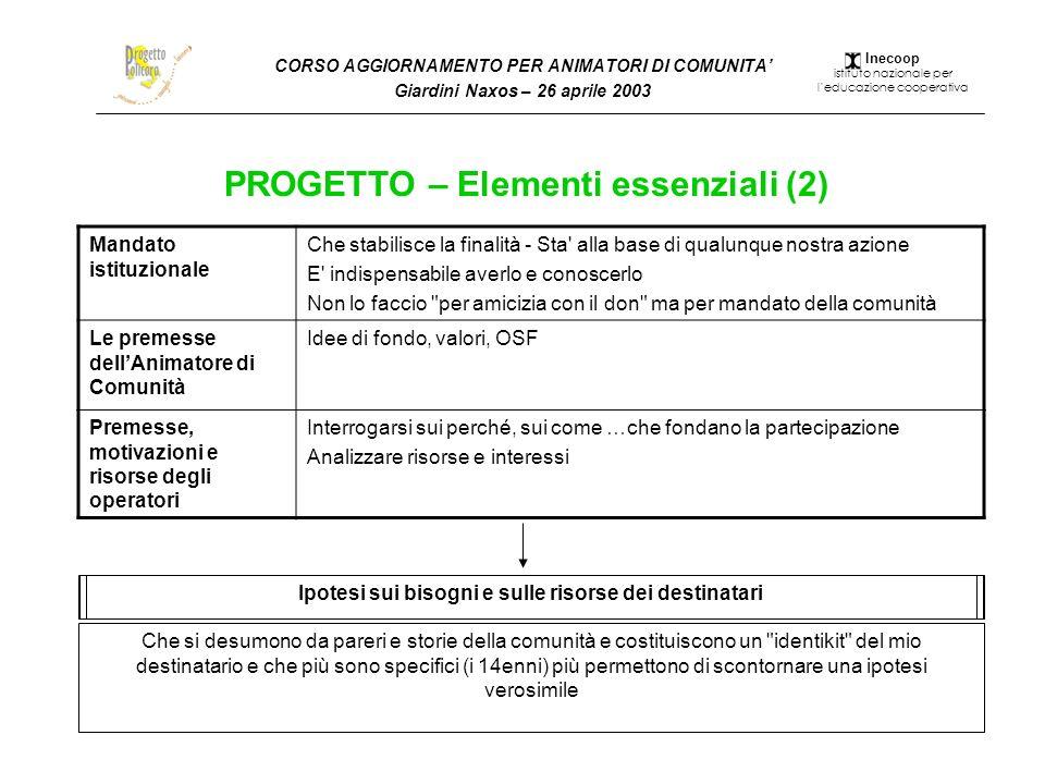 CORSO AGGIORNAMENTO PER ANIMATORI DI COMUNITA Giardini Naxos – 26 aprile 2003 PROGETTO – Elementi essenziali (2) Mandato istituzionale Che stabilisce