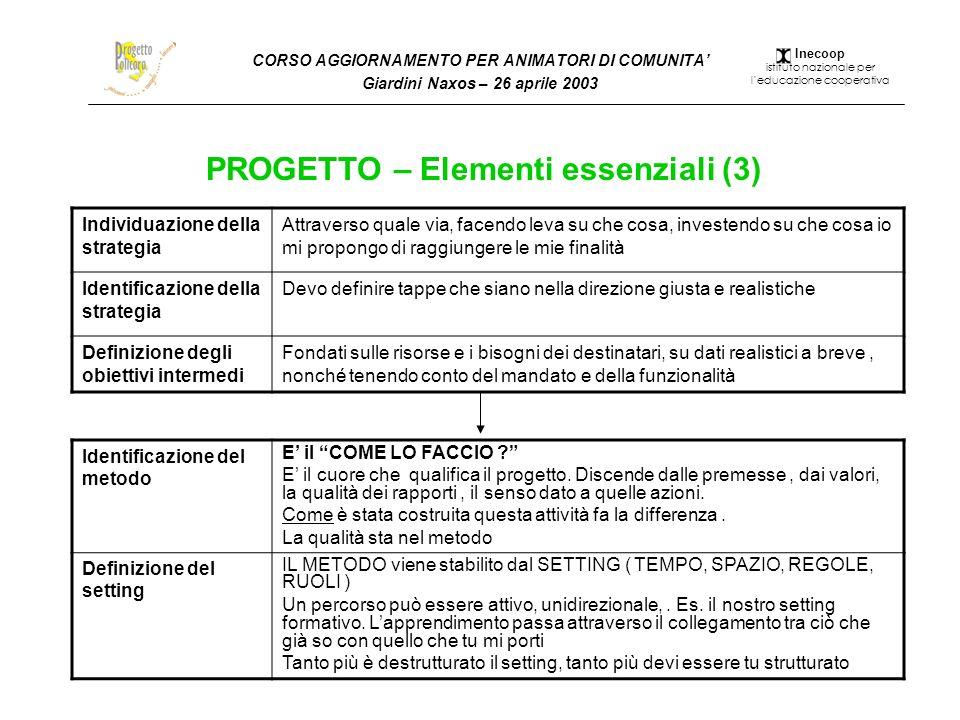 CORSO AGGIORNAMENTO PER ANIMATORI DI COMUNITA Giardini Naxos – 26 aprile 2003 PROGETTO – Elementi essenziali (3) Individuazione della strategia Attrav