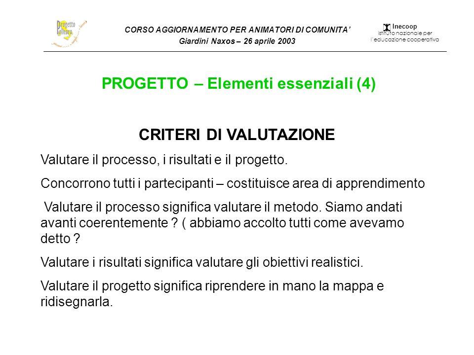 CORSO AGGIORNAMENTO PER ANIMATORI DI COMUNITA Giardini Naxos – 26 aprile 2003 PROGETTO – Elementi essenziali (4) CRITERI DI VALUTAZIONE Valutare il processo, i risultati e il progetto.