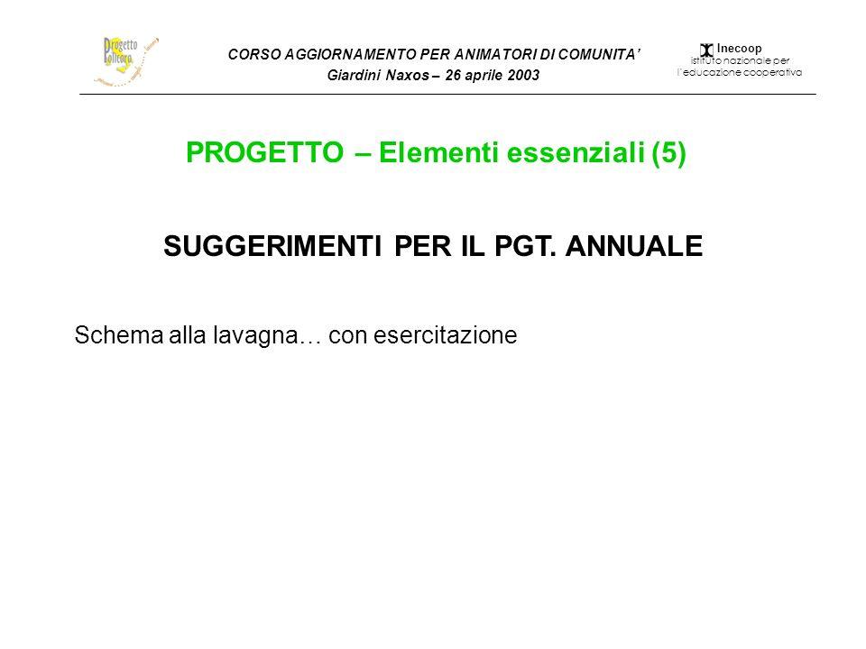 CORSO AGGIORNAMENTO PER ANIMATORI DI COMUNITA Giardini Naxos – 26 aprile 2003 PROGETTO – Elementi essenziali (5) SUGGERIMENTI PER IL PGT.