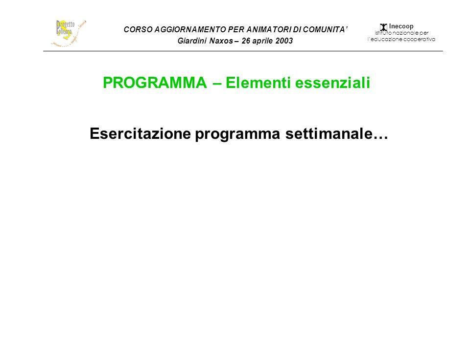 CORSO AGGIORNAMENTO PER ANIMATORI DI COMUNITA Giardini Naxos – 26 aprile 2003 PROGRAMMA – Elementi essenziali Esercitazione programma settimanale… Ine