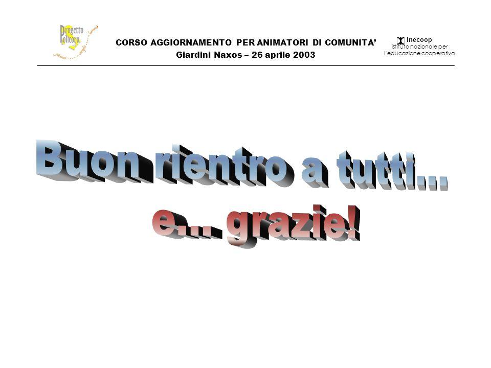 CORSO AGGIORNAMENTO PER ANIMATORI DI COMUNITA Giardini Naxos – 26 aprile 2003 Inecoop istituto nazionale per leducazione cooperativa