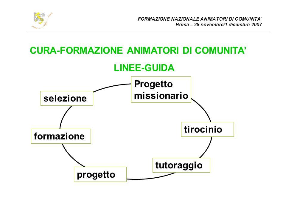 FORMAZIONE NAZIONALE ANIMATORI DI COMUNITA Roma – 28 novembre/1 dicembre 2007 CURA-FORMAZIONE ANIMATORI DI COMUNITA LINEE-GUIDA selezione formazione progetto tutoraggio tirocinio Progetto missionario