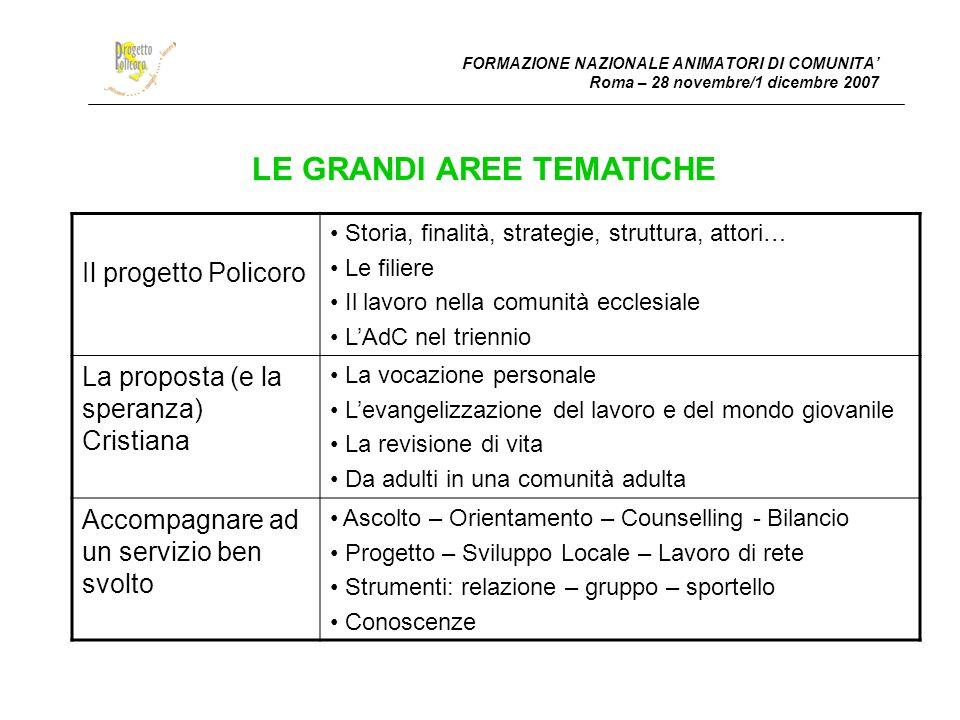 FORMAZIONE NAZIONALE ANIMATORI DI COMUNITA Roma – 28 novembre/1 dicembre 2007 La prossimità….