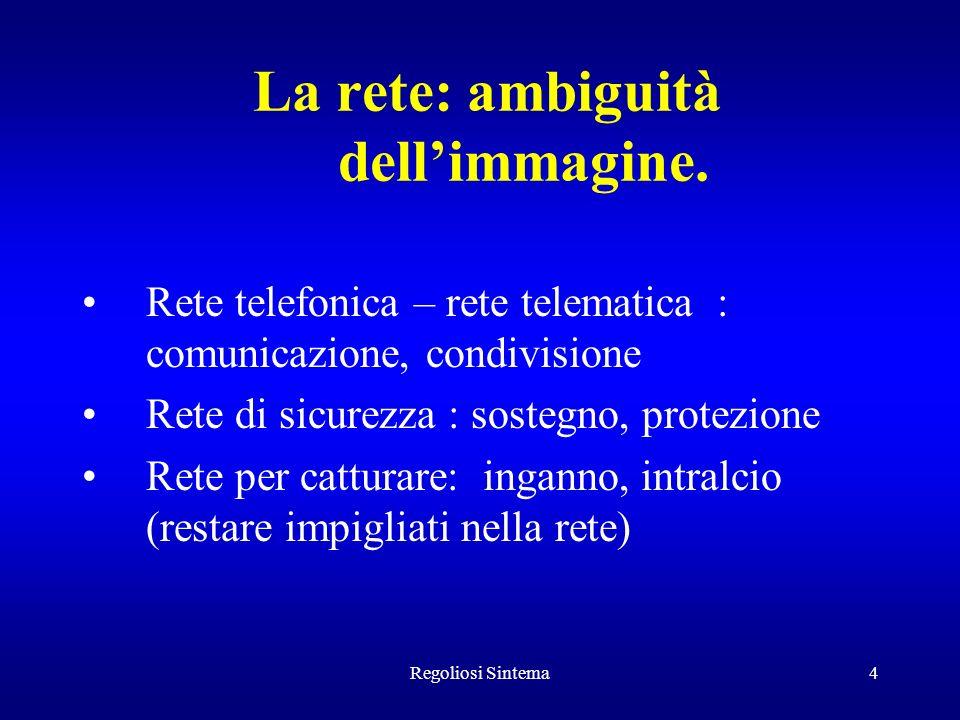 Regoliosi Sintema4 La rete: ambiguità dellimmagine. Rete telefonica – rete telematica : comunicazione, condivisione Rete di sicurezza : sostegno, prot