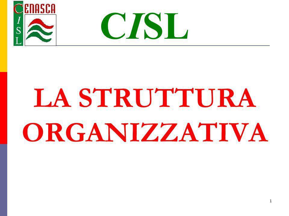 2 LA CISL SI ARTICOLA A livello di CATEGORIE (struttura verticale) che organizzano i lavoratori addetti a produzioni simili A livello CONFEDERALE (struttura orizzontale) a cui sono affiliate tutte le categorie.