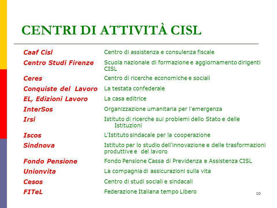 10 Caaf Cisl Centro di assistenza e consulenza fiscale Centro Studi Firenze Scuola nazionale di formazione e aggiornamento dirigenti CISL Ceres Centro