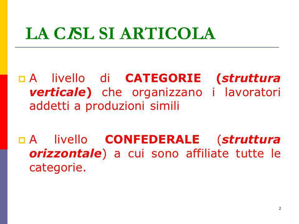 2 LA CISL SI ARTICOLA A livello di CATEGORIE (struttura verticale) che organizzano i lavoratori addetti a produzioni simili A livello CONFEDERALE (str