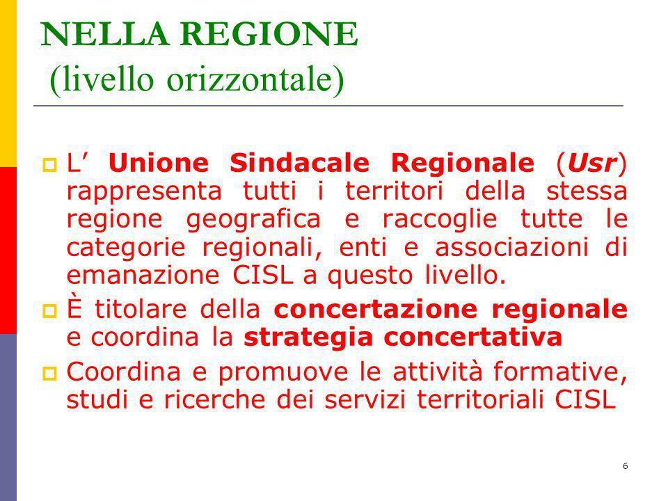 6 NELLA REGIONE (livello orizzontale) L Unione Sindacale Regionale (Usr) rappresenta tutti i territori della stessa regione geografica e raccoglie tut
