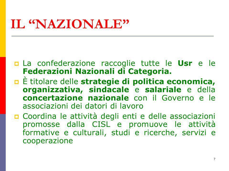 7 IL NAZIONALE La confederazione raccoglie tutte le Usr e le Federazioni Nazionali di Categoria. È titolare delle strategie di politica economica, org