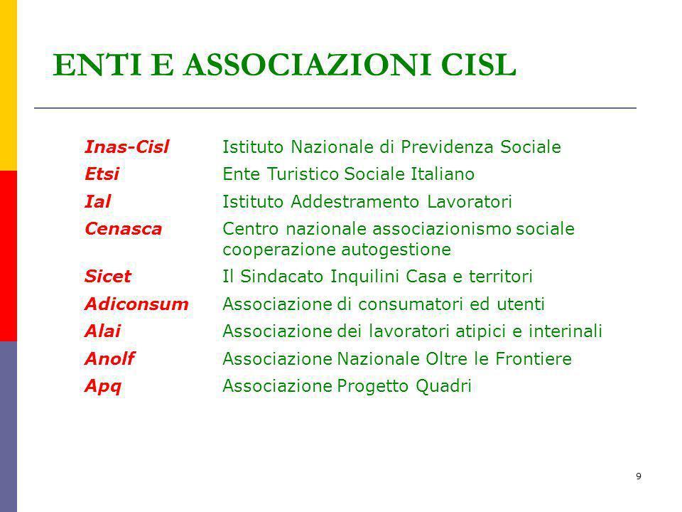 9 Inas-CislIstituto Nazionale di Previdenza Sociale EtsiEnte Turistico Sociale Italiano IalIstituto Addestramento Lavoratori CenascaCentro nazionale a