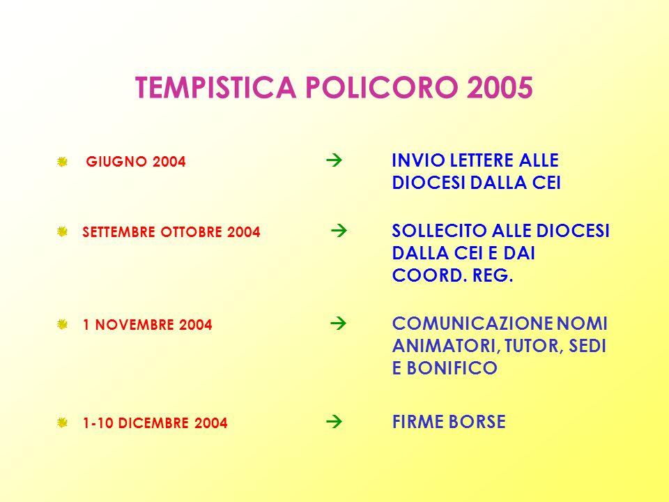 TEMPISTICA POLICORO 2005 GIUGNO 2004 INVIO LETTERE ALLE DIOCESI DALLA CEI SETTEMBRE OTTOBRE 2004 SOLLECITO ALLE DIOCESI DALLA CEI E DAI COORD.