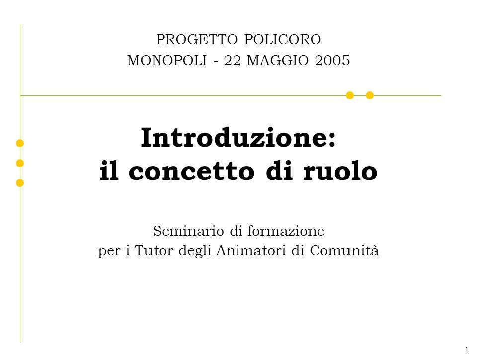 1 Introduzione: il concetto di ruolo Seminario di formazione per i Tutor degli Animatori di Comunità PROGETTO POLICORO MONOPOLI - 22 MAGGIO 2005
